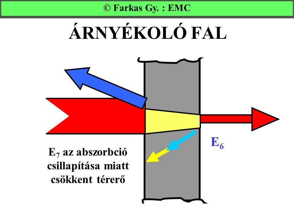 ÁRNYÉKOLÓ FAL © Farkas Gy. : EMC E 7 az abszorbció csillapítása miatt csökkent térerő E6E6