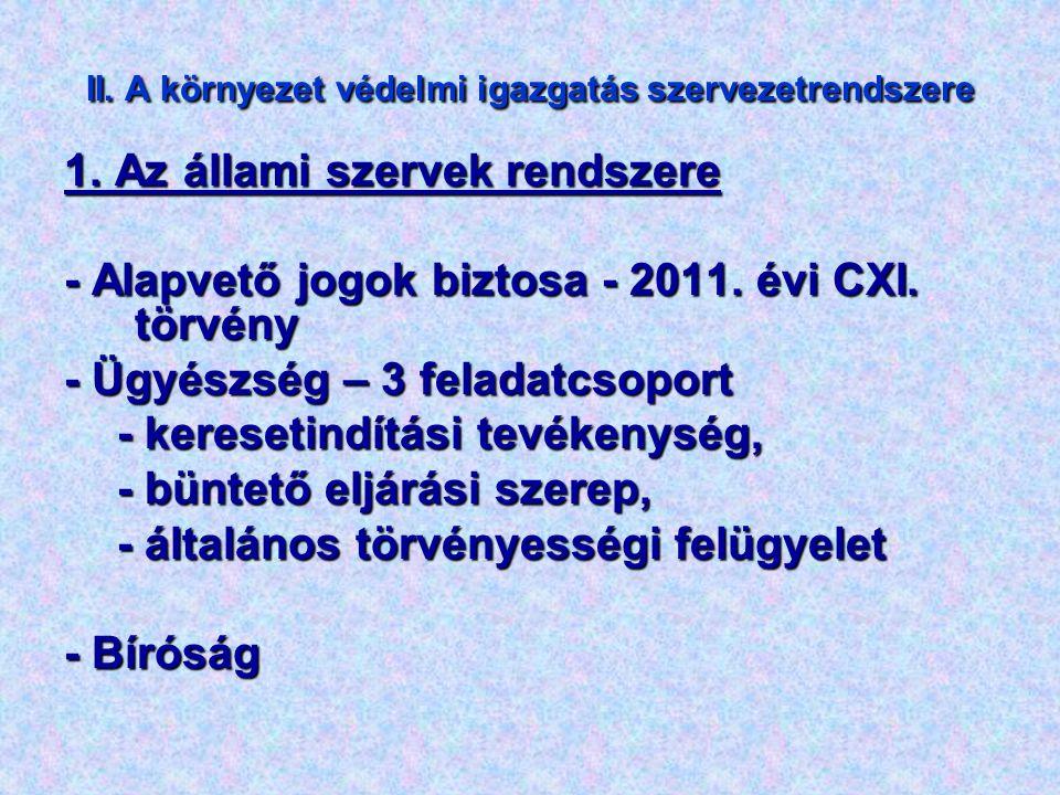 II. A környezet védelmi igazgatás szervezetrendszere 1. Az állami szervek rendszere - Alapvető jogok biztosa - 2011. évi CXI. törvény - Ügyészség – 3