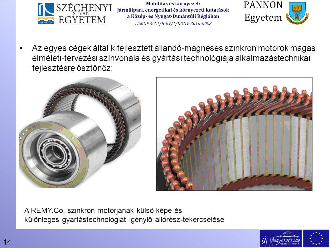 14 Az egyes cégek által kifejlesztett állandó-mágneses szinkron motorok magas elméleti-tervezési színvonala és gyártási technológiája alkalmazástechni