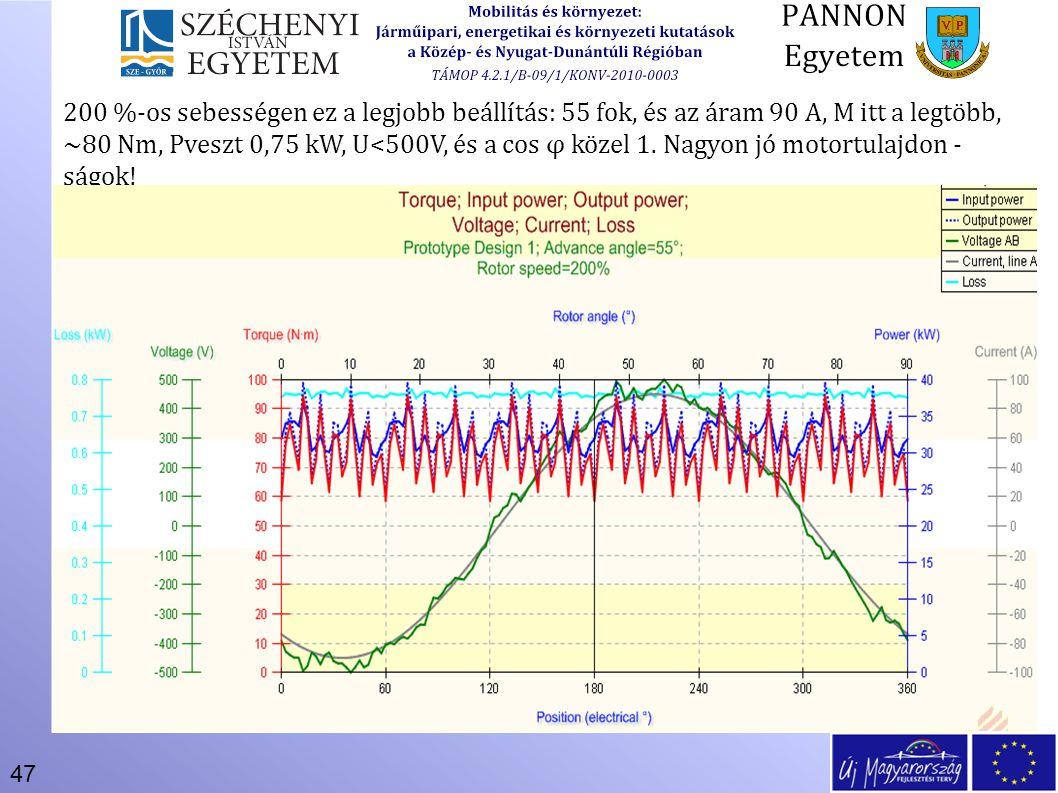 47 200 %-os sebességen ez a legjobb beállítás: 55 fok, és az áram 90 A, M itt a legtöbb, ~80 Nm, Pveszt 0,75 kW, U<500V, és a cos φ közel 1. Nagyon jó