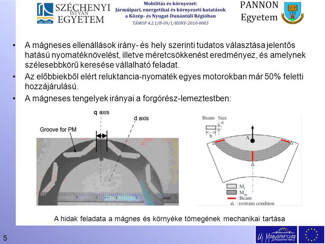 5 A mágneses ellenállások irány- és hely szerinti tudatos választása jelentős hatású nyomatéknövelést, illetve méretcsökkenést eredményez, és amelynek