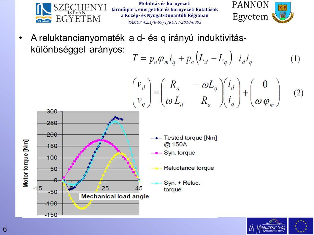 57 Itt PWM analízisben láthatók a jellemzők a rotor szögelfordulásának függvényében.