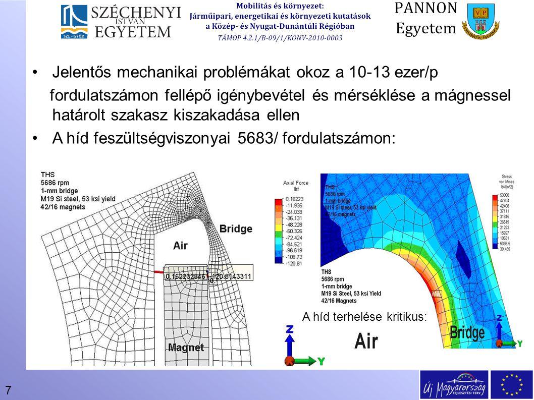 7 Jelentős mechanikai problémákat okoz a 10-13 ezer/p fordulatszámon fellépő igénybevétel és mérséklése a mágnessel határolt szakasz kiszakadása ellen