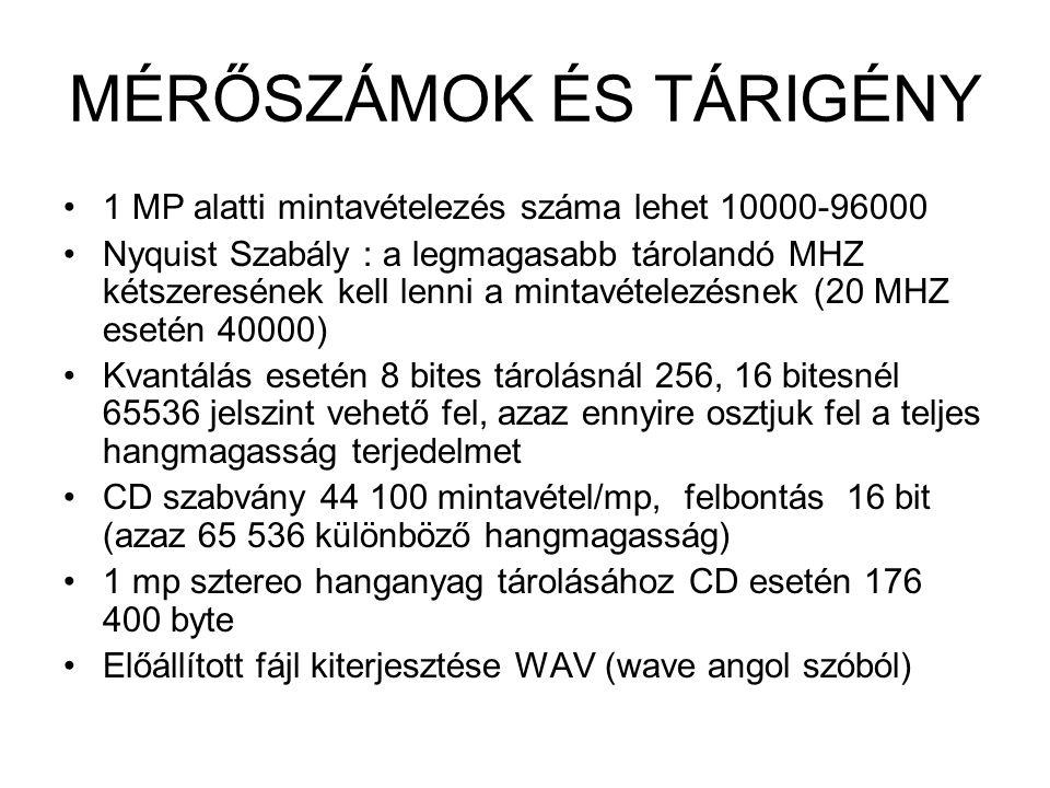 MÉRŐSZÁMOK ÉS TÁRIGÉNY 1 MP alatti mintavételezés száma lehet 10000-96000 Nyquist Szabály : a legmagasabb tárolandó MHZ kétszeresének kell lenni a min