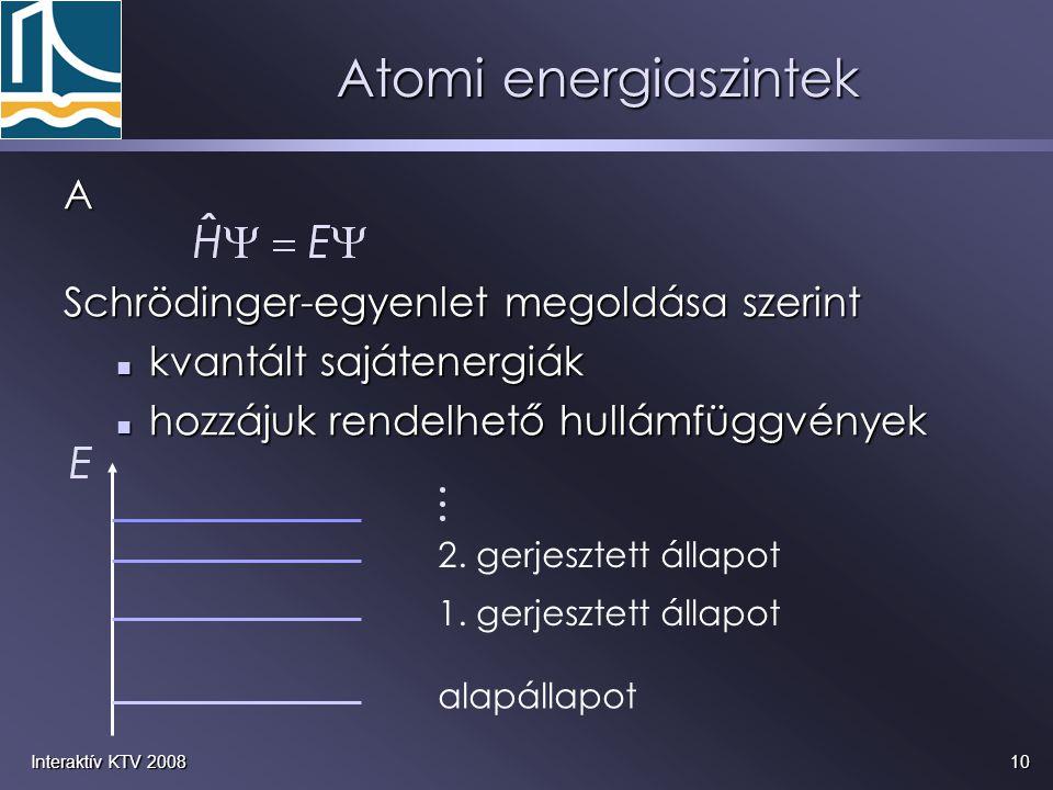 10Interaktív KTV 2008 Atomi energiaszintek A Schrödinger-egyenlet megoldása szerint kvantált sajátenergiák kvantált sajátenergiák hozzájuk rendelhető