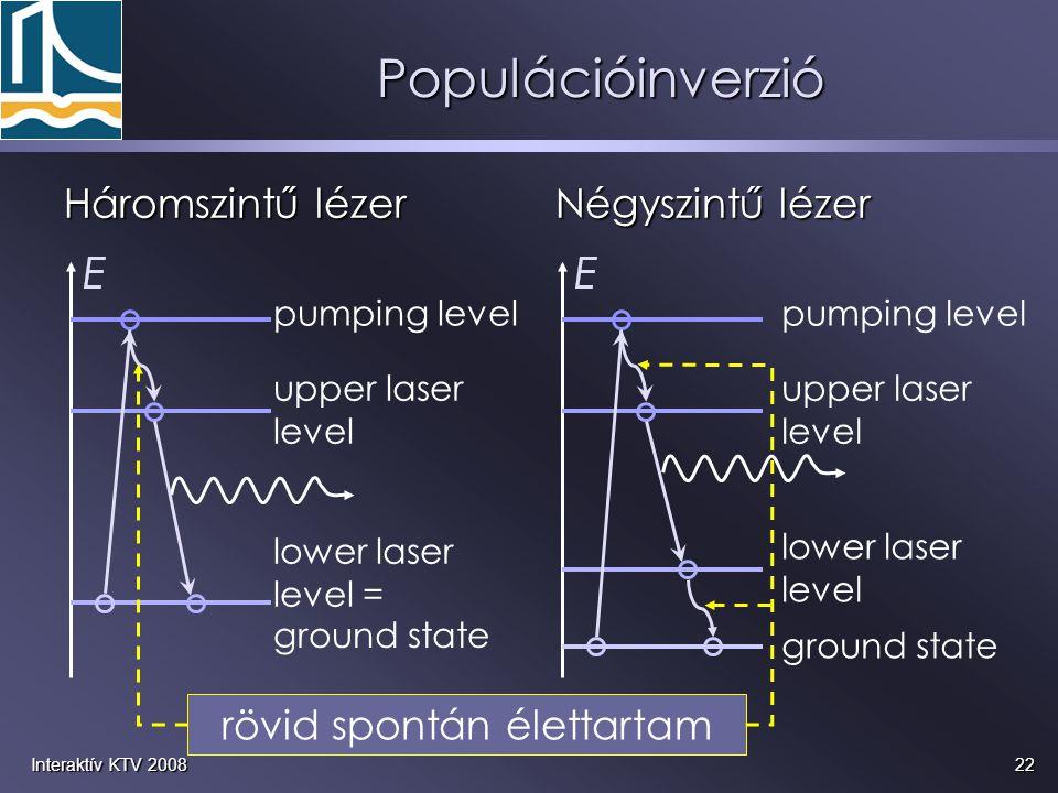 22Interaktív KTV 2008 Háromszintű lézer Négyszintű lézer upper laser level lower laser level = pumping level ground state upper laser level lower lase