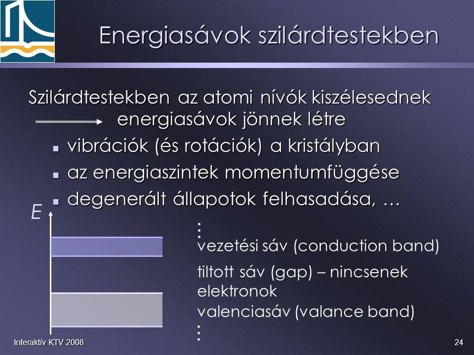 24Interaktív KTV 2008 Energiasávok szilárdtestekben Szilárdtestekben az atomi nívók kiszélesednek energiasávok jönnek létre vibrációk (és rotációk) a