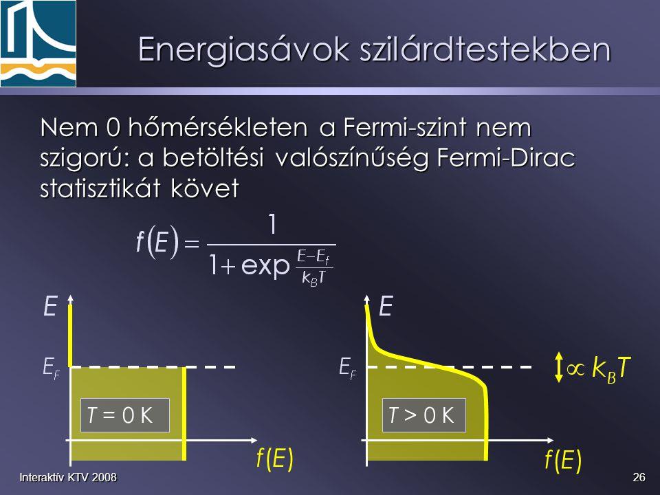 26Interaktív KTV 2008 Nem 0 hőmérsékleten a Fermi-szint nem szigorú: a betöltési valószínűség Fermi-Dirac statisztikát követ T = 0 KT > 0 K f(E)f(E) f