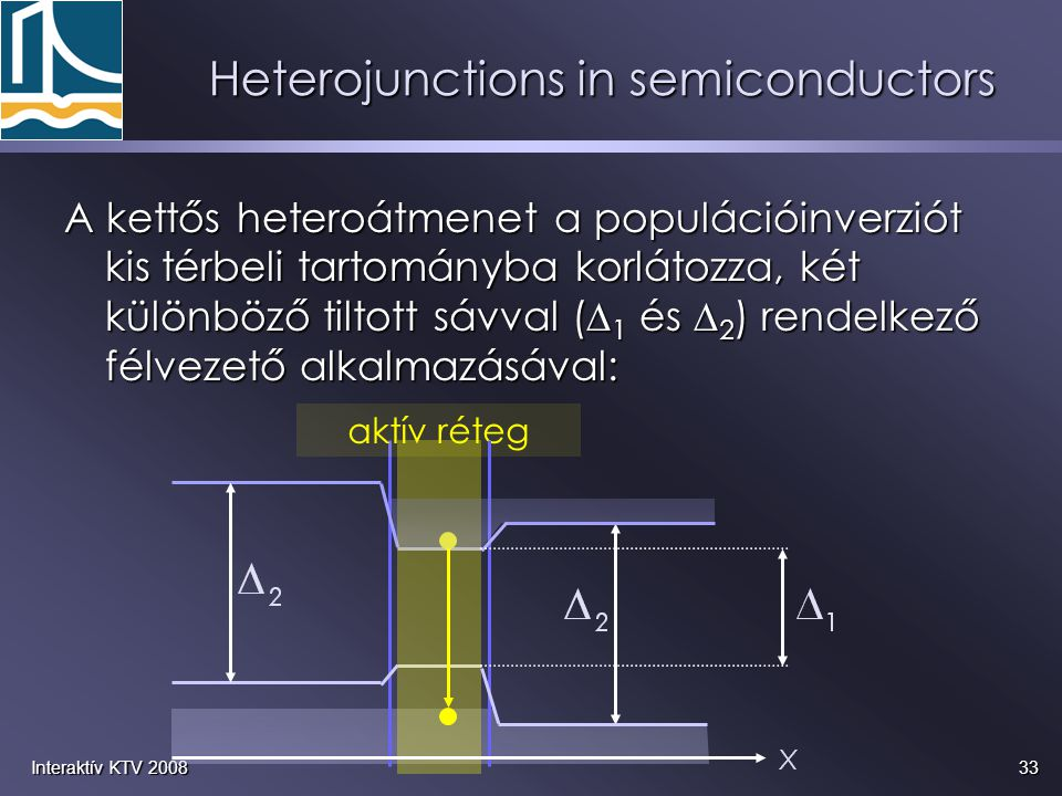 33Interaktív KTV 2008 Heterojunctions in semiconductors aktív réteg A kettős heteroátmenet a populációinverziót kis térbeli tartományba korlátozza, ké