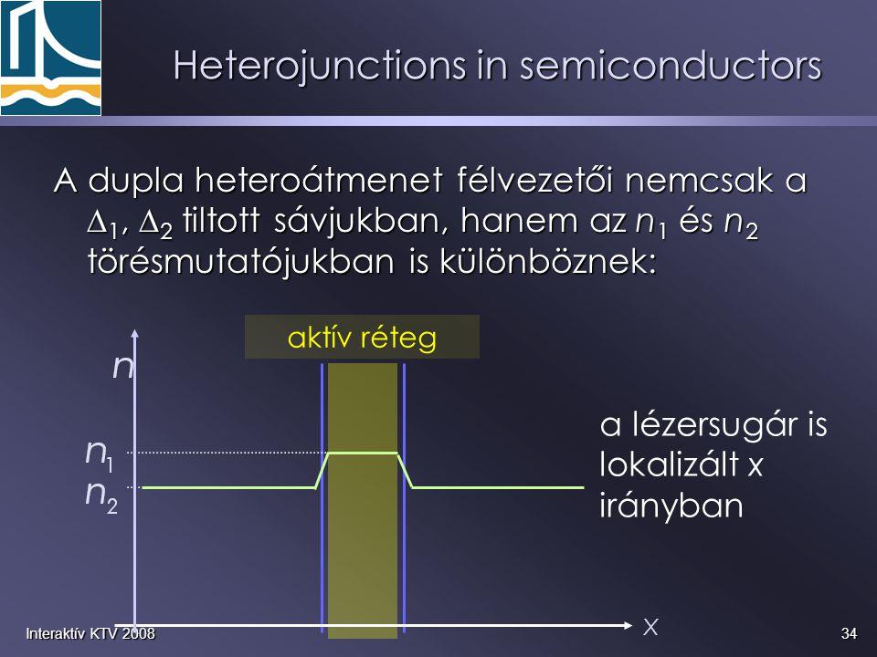 34Interaktív KTV 2008 Heterojunctions in semiconductors aktív réteg A dupla heteroátmenet félvezetői nemcsak a  1,  2 tiltott sávjukban, hanem az n