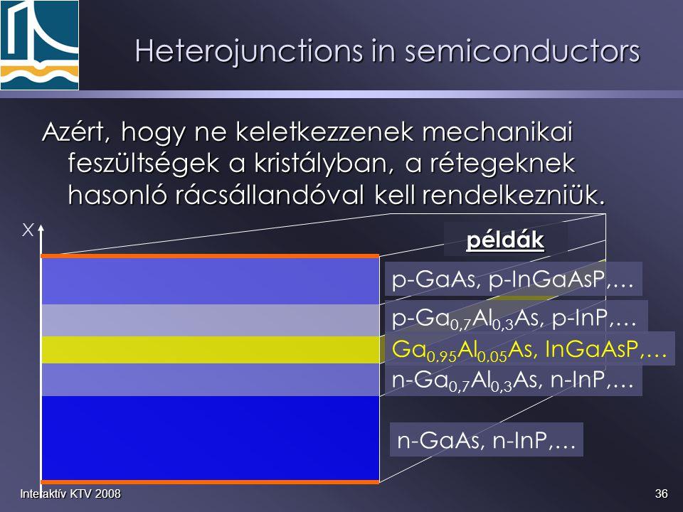 36Interaktív KTV 2008 Heterojunctions in semiconductors Azért, hogy ne keletkezzenek mechanikai feszültségek a kristályban, a rétegeknek hasonló rácsá