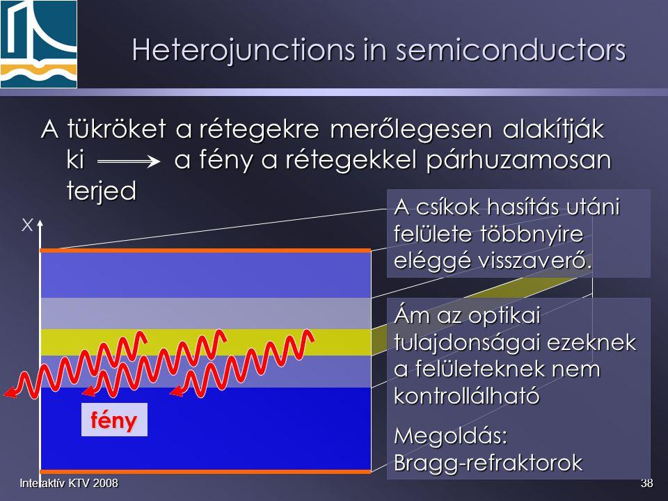 38Interaktív KTV 2008 A tükröket a rétegekre merőlegesen alakítják kia fény a rétegekkel párhuzamosan terjed Heterojunctions in semiconductors fény Ám