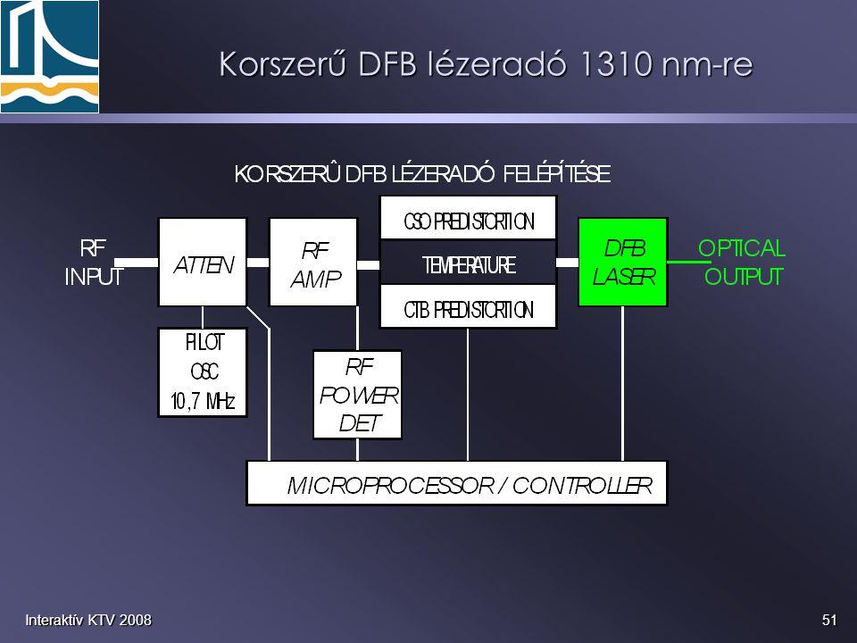 51Interaktív KTV 2008 Korszerű DFB lézeradó 1310 nm-re