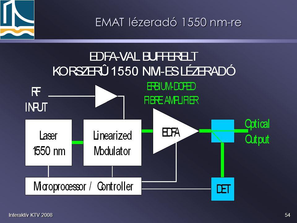 54Interaktív KTV 2008 EMAT lézeradó 1550 nm-re
