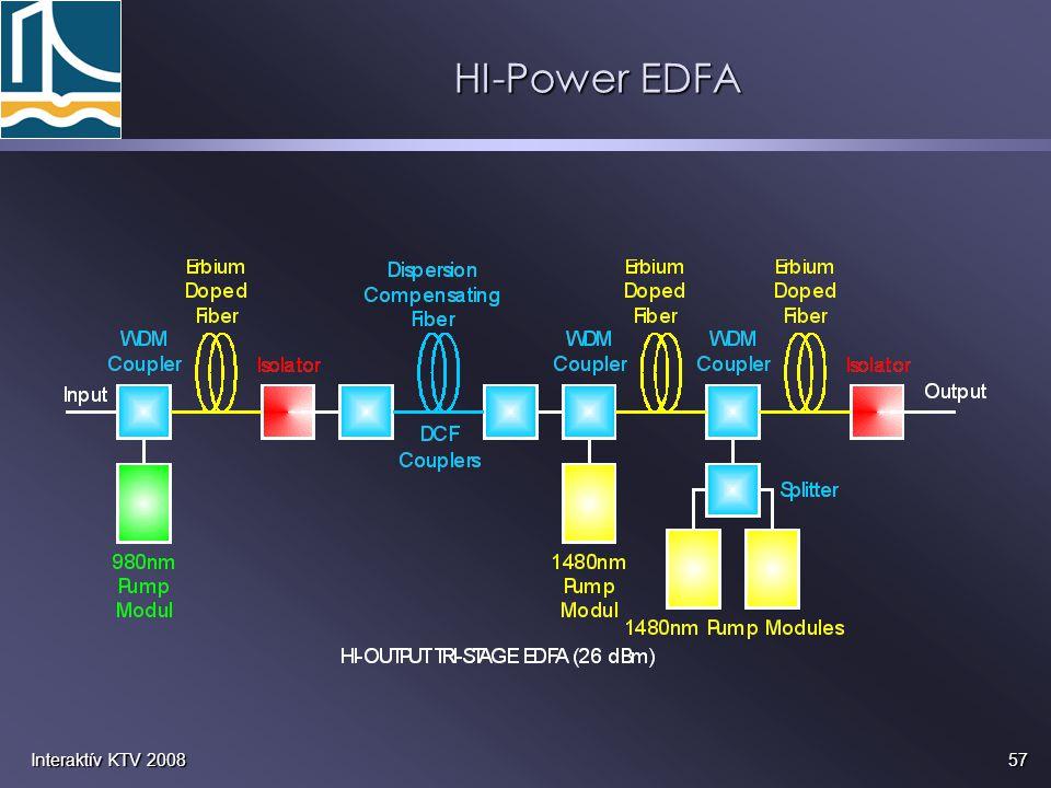 57Interaktív KTV 2008 HI-Power EDFA
