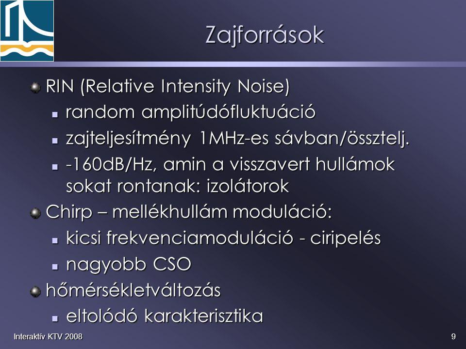 9Interaktív KTV 2008 Zajforrások RIN (Relative Intensity Noise) random amplitúdófluktuáció random amplitúdófluktuáció zajteljesítmény 1MHz-es sávban/ö