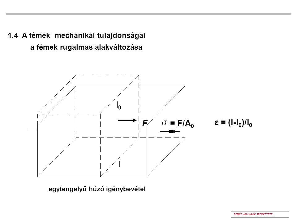 FÉMES ANYAGOK SZERKETETE 1.4 A fémek mechanikai tulajdonságai a fémek rugalmas alakváltozása egytengelyű húzó igénybevétel l0l0 l F= F/A 0 ε = (l-l 0 )/l 0