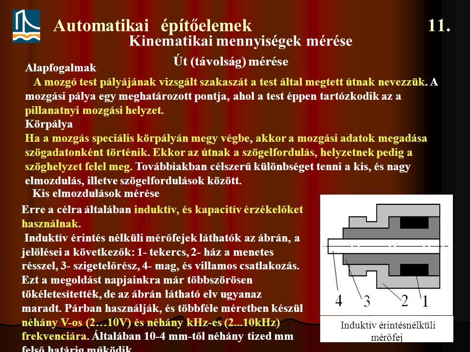 Automatikai építőelemek 11. Kis elmozdulások mérése Kinematikai mennyiségek mérése Út (távolság) mérése Alapfogalmak A mozgó test pályájának vizsgált