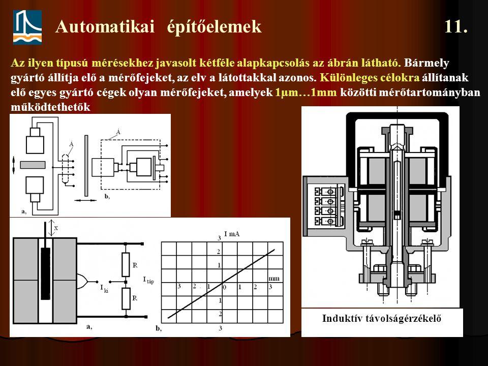 Automatikai építőelemek 11. Az ilyen típusú mérésekhez javasolt kétféle alapkapcsolás az ábrán látható. Bármely gyártó állítja elő a mérőfejeket, az e