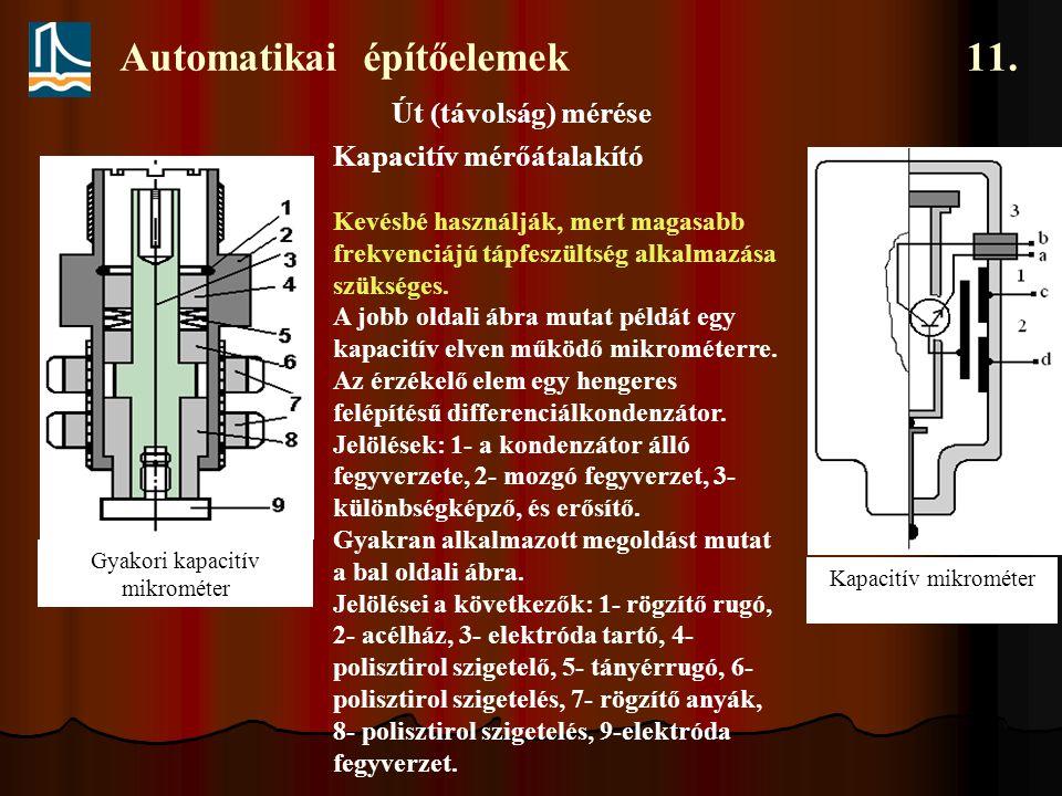 Automatikai építőelemek 11. Kapacitív mérőátalakító Kevésbé használják, mert magasabb frekvenciájú tápfeszültség alkalmazása szükséges. A jobb oldali