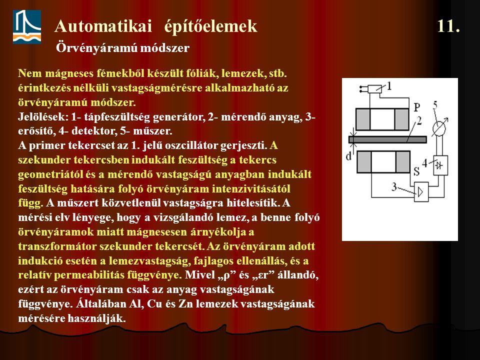 Automatikai építőelemek 11. 14.12. ábra. Örvényáramú módszer Örvényáramú módszer Nem mágneses fémekből készült fóliák, lemezek, stb. érintkezés nélkül