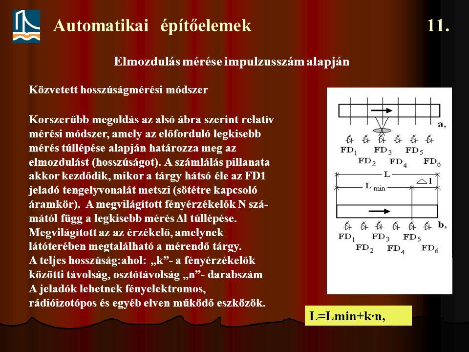 Automatikai építőelemek 11. Elmozdulás mérése impulzusszám alapján Közvetett hosszúságmérési módszer Korszerűbb megoldás az alsó ábra szerint relatív