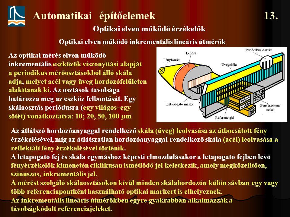 Automatikai építőelemek 13. Optikai elven működő érzékelők Optikai elven működő inkrementális lineáris útmérők Az optikai mérés elven működő inkrement