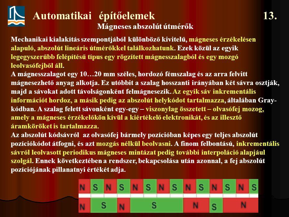 Automatikai építőelemek 13. Mágneses abszolút útmérők Mechanikai kialakítás szempontjából különböző kivitelű, mágneses érzékelésen alapuló, abszolút l