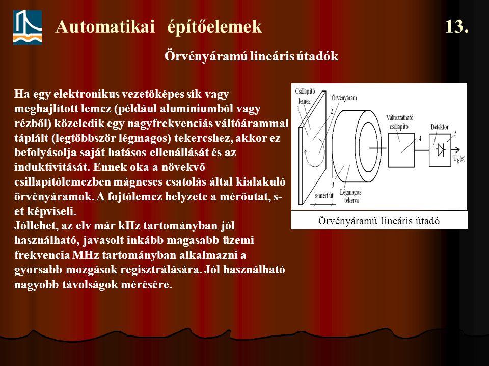 Automatikai építőelemek 13. Örvényáramú lineáris útadók Örvényáramú lineáris útadó Ha egy elektronikus vezetőképes sík vagy meghajlított lemez (példáu