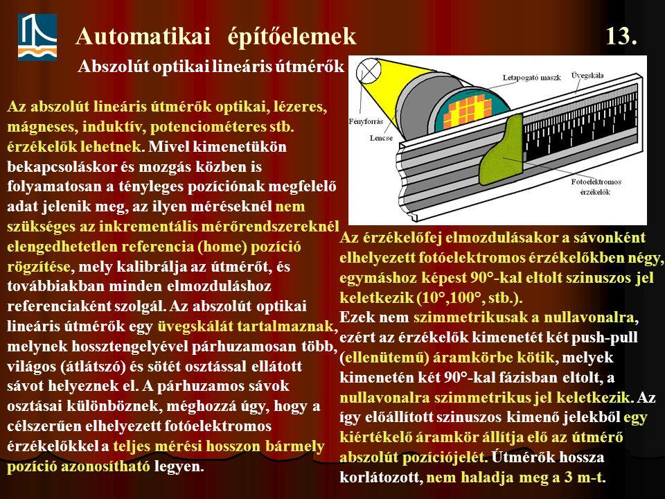 Automatikai építőelemek 13. Abszolút optikai lineáris útmérők Az abszolút lineáris útmérők optikai, lézeres, mágneses, induktív, potenciométeres stb.