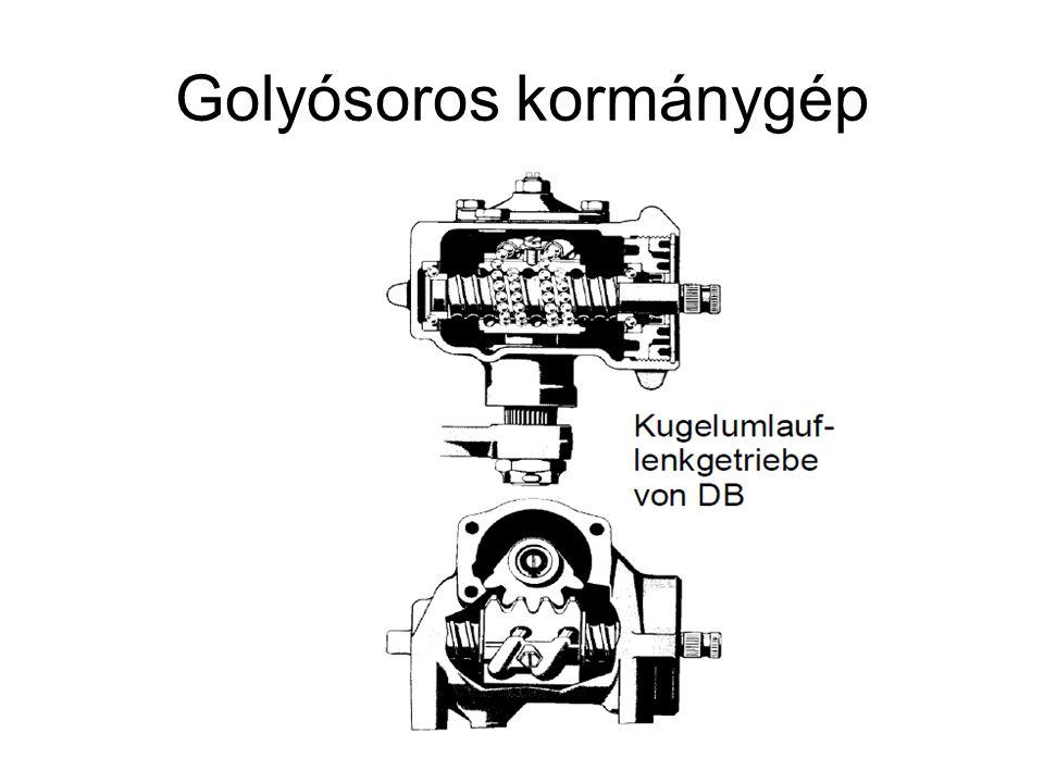 Golyósoros kormánygép