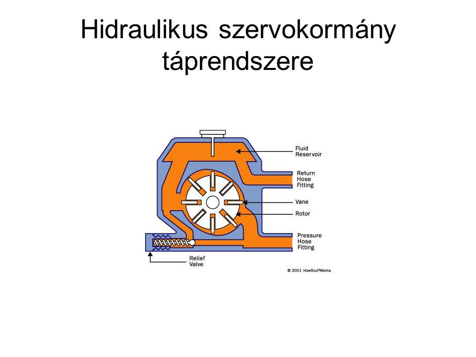 Hidraulikus szervokormány táprendszere