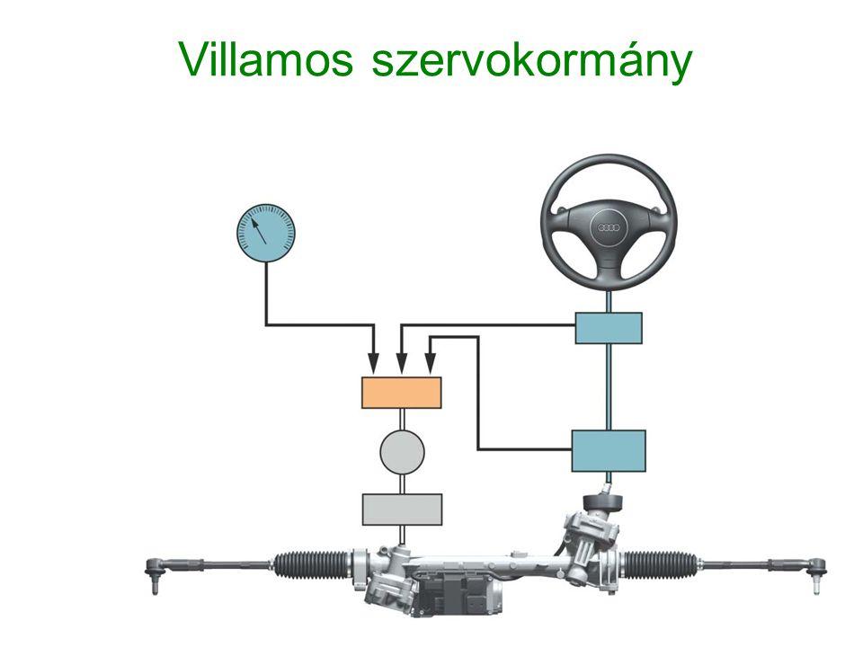 Villamos szervokormány