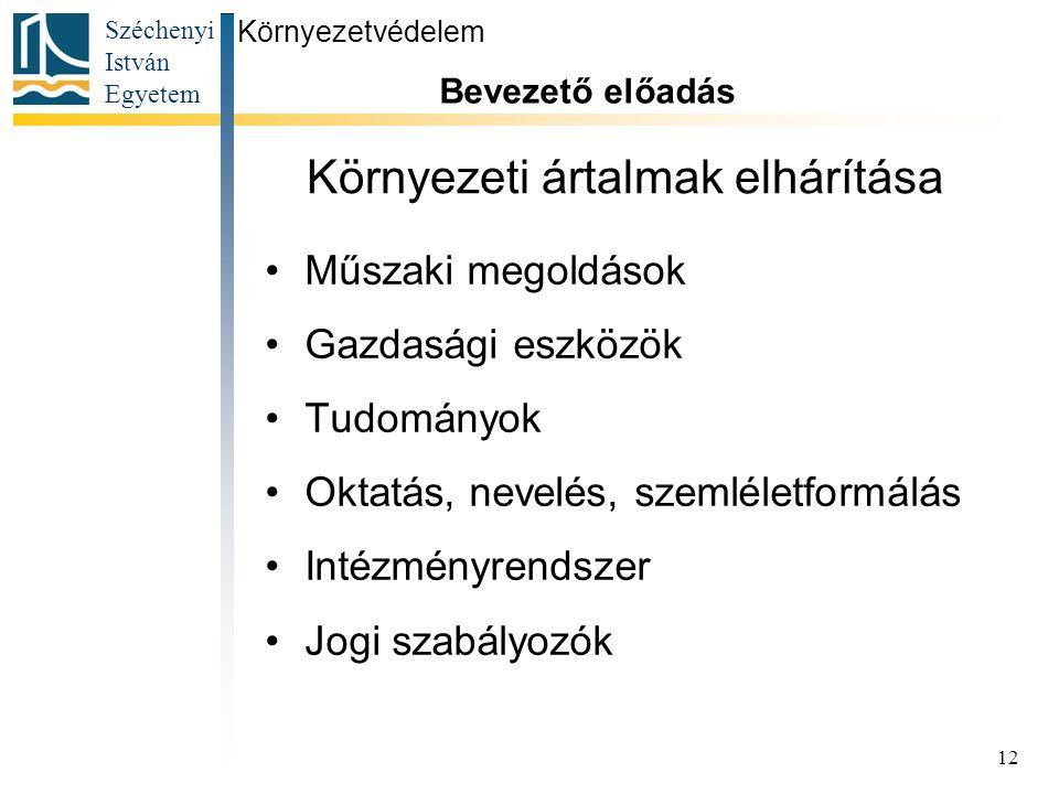 Széchenyi István Egyetem 12 Környezeti ártalmak elhárítása Műszaki megoldások Gazdasági eszközök Tudományok Oktatás, nevelés, szemléletformálás Intézm