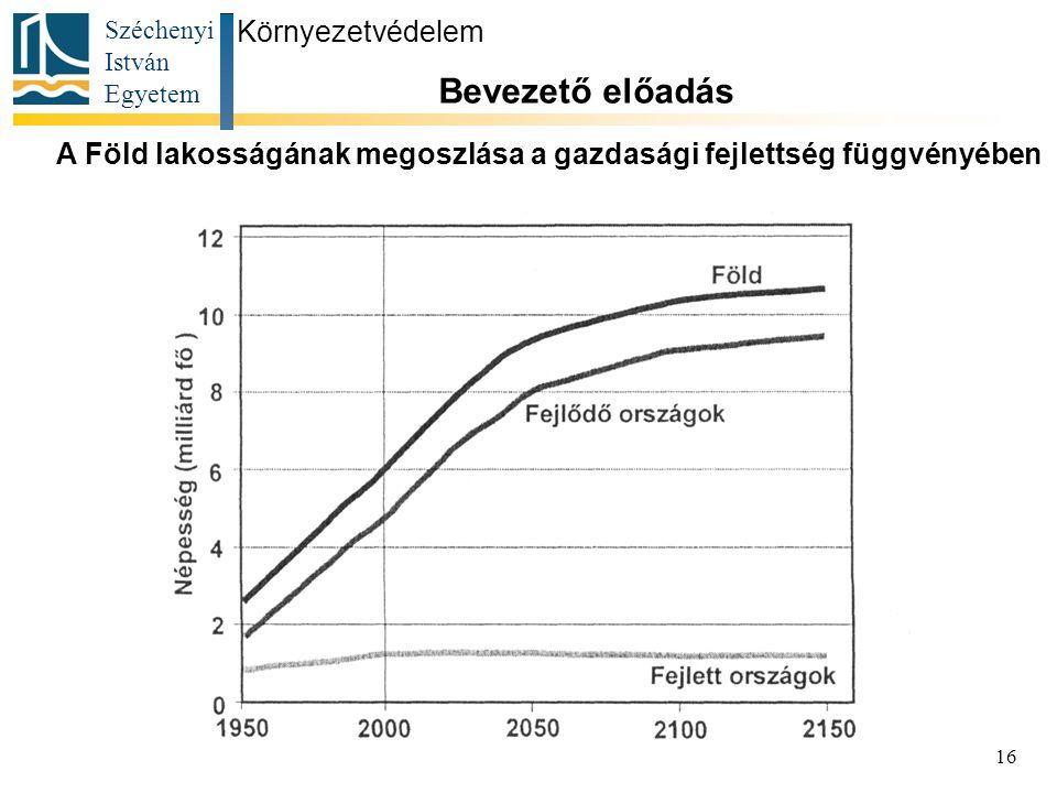 Széchenyi István Egyetem 16 Környezetvédelem Bevezető előadás A Föld lakosságának megoszlása a gazdasági fejlettség függvényében