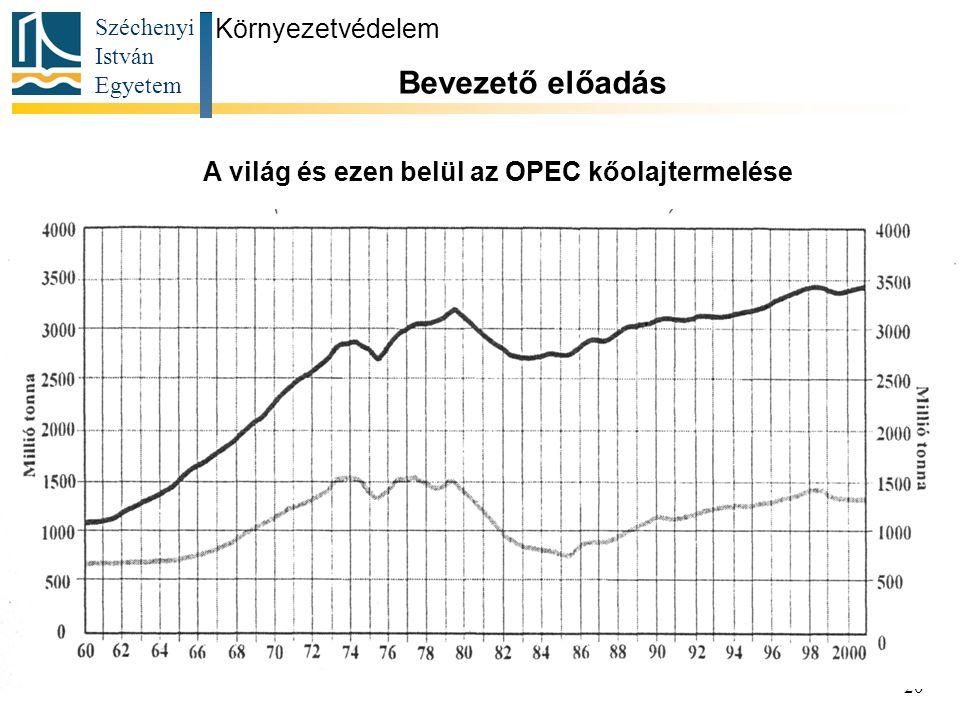 Széchenyi István Egyetem 20 Környezetvédelem Bevezető előadás A világ és ezen belül az OPEC kőolajtermelése