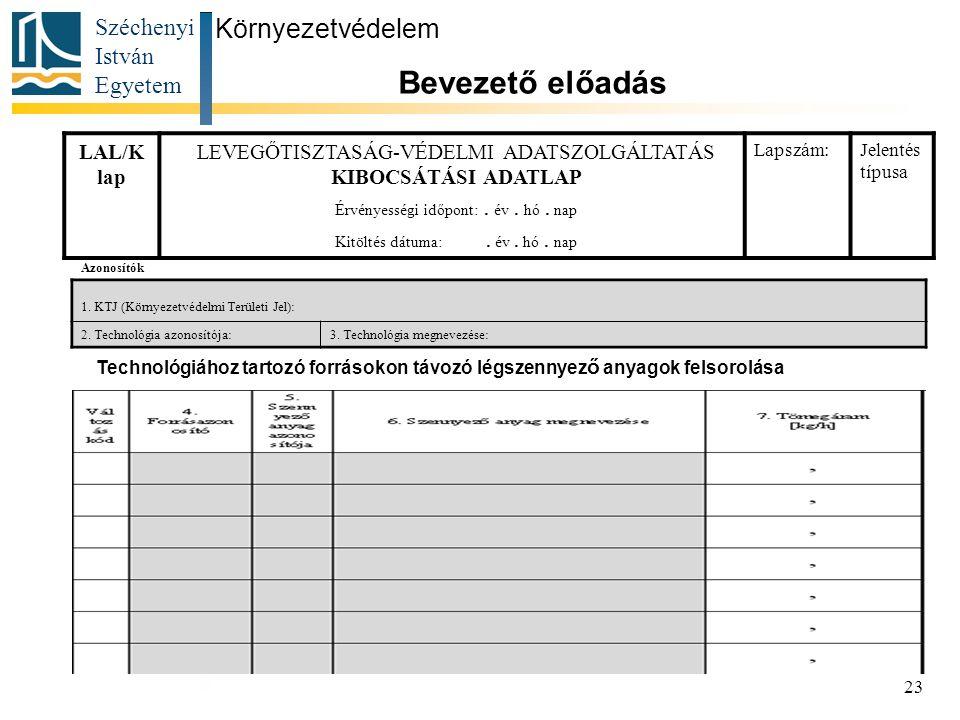 Széchenyi István Egyetem 23 Technológiához tartozó forrásokon távozó légszennyez ő anyagok felsorolása Környezetvédelem Bevezető előadás LAL/K lap LEV