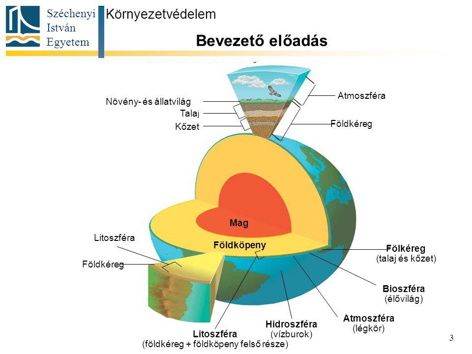 Széchenyi István Egyetem 3 Környezetvédelem Bevezető előadás Növény- és állatvilág Tala j Kőzet Atmoszféra Földkéreg Mag Földköpeny Litoszféra Földkér