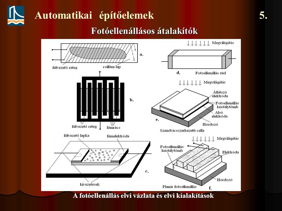 Automatikai építőelemek 5. Fotóellenállásos átalakítók A fotóellenállás elvi vázlata és elvi kialakítások