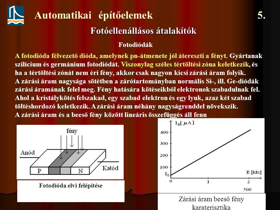 Automatikai építőelemek 5. Fotóellenállásos átalakítók Fotodiódák A fotodióda félvezető dióda, amelynek pn-átmenete jól átereszti a fényt. Gyártanak s