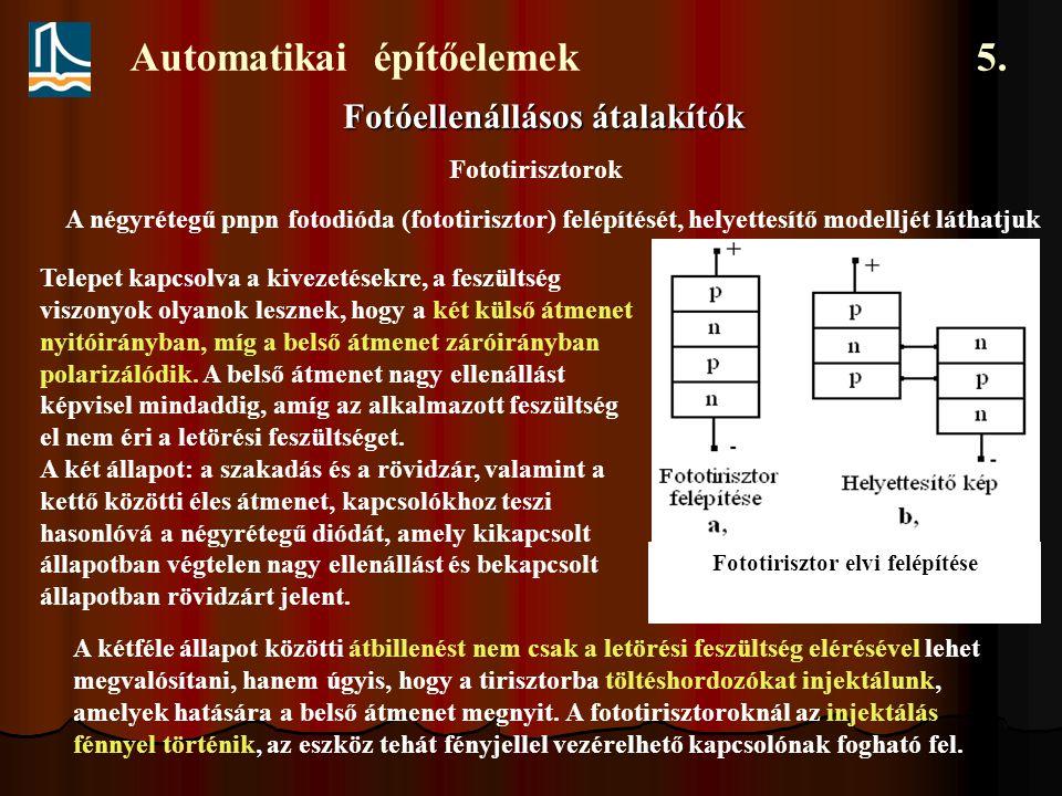 Automatikai építőelemek 5. Fotóellenállásos átalakítók Fototirisztorok Fototirisztor elvi felépítése A négyrétegű pnpn fotodióda (fototirisztor) felép
