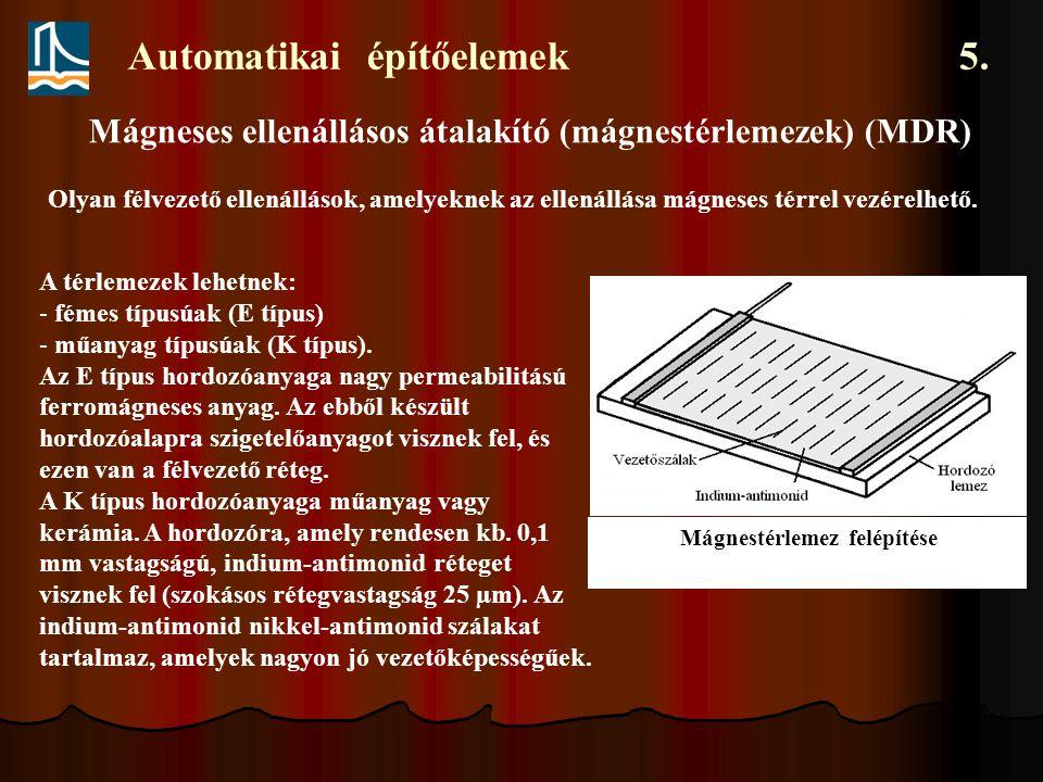 Automatikai építőelemek 5. Mágneses ellenállásos átalakító (mágnestérlemezek) (MDR) Olyan félvezető ellenállások, amelyeknek az ellenállása mágneses t