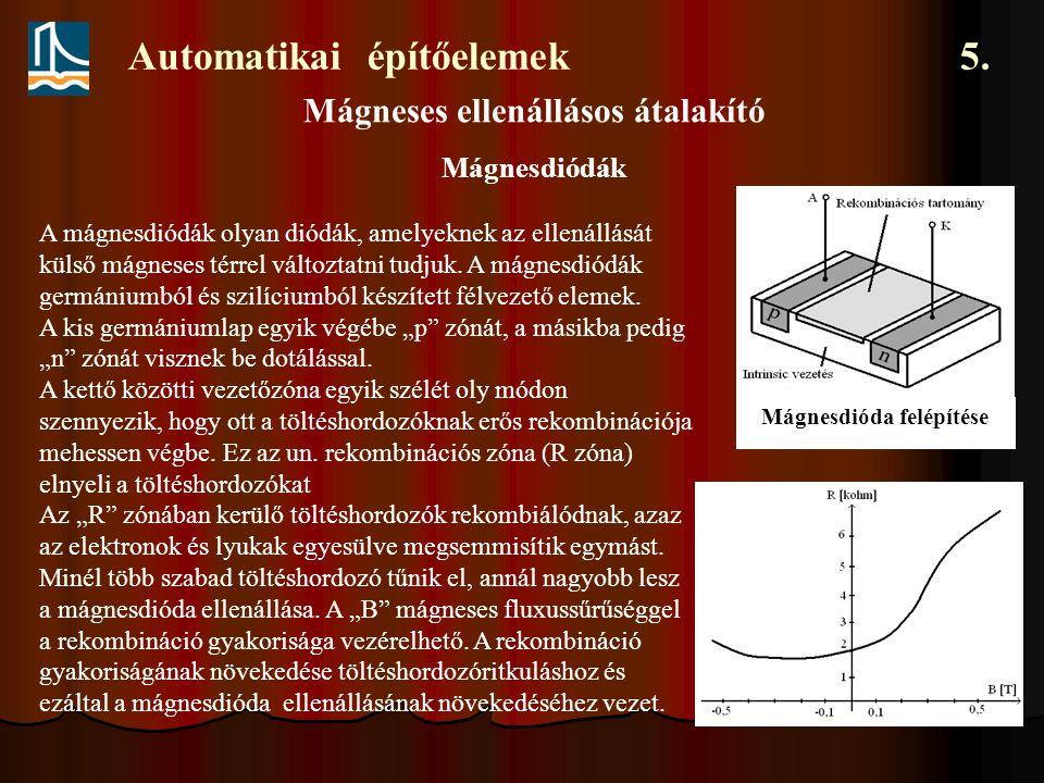 Automatikai építőelemek 5. Mágneses ellenállásos átalakító Mágnesdiódák A mágnesdiódák olyan diódák, amelyeknek az ellenállását külső mágneses térrel