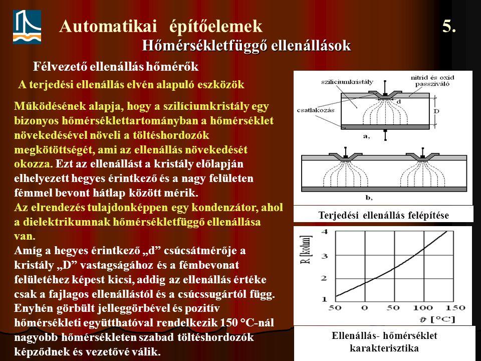 Automatikai építőelemek 5. Hőmérsékletfüggő ellenállások Félvezető ellenállás hőmérők A terjedési ellenállás elvén alapuló eszközök Terjedési ellenáll