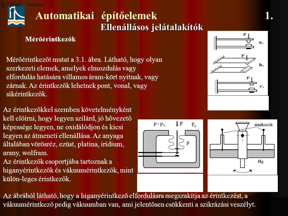 Automatikai építőelemek 1.Ellenállásos jelátalakítók Mérőérintkezők 3.1.