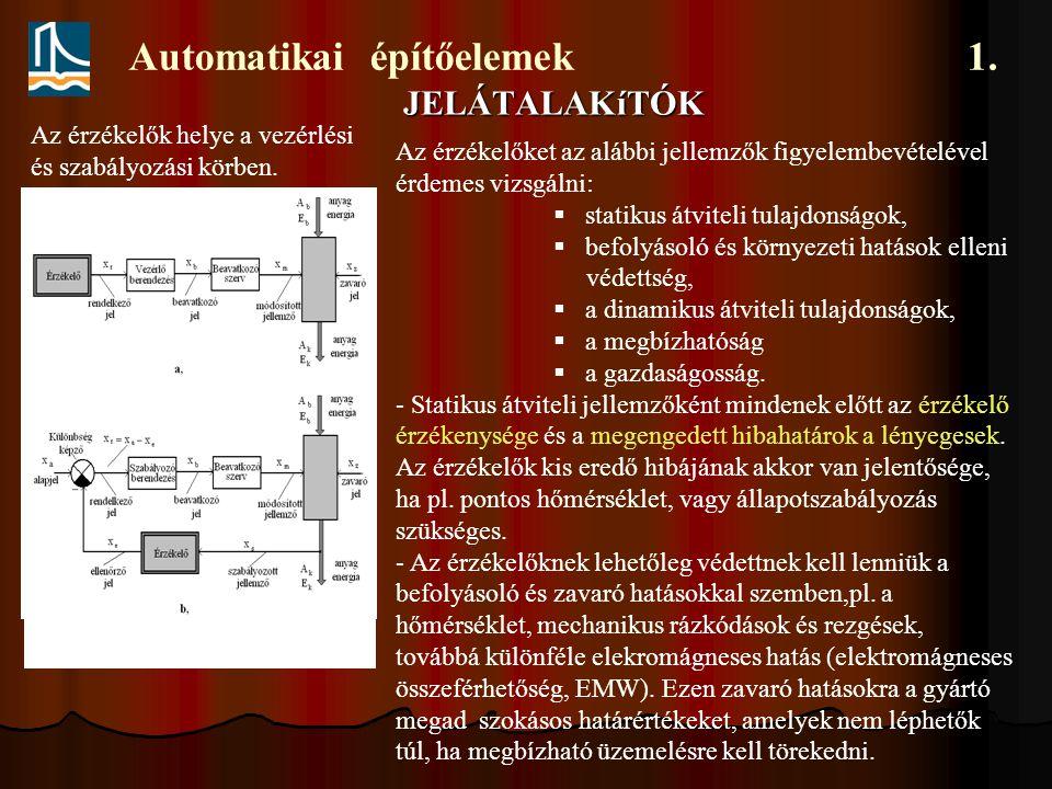 Automatikai építőelemek 1.JELÁTALAKíTÓK Az érzékelők helye a vezérlési és szabályozási körben.