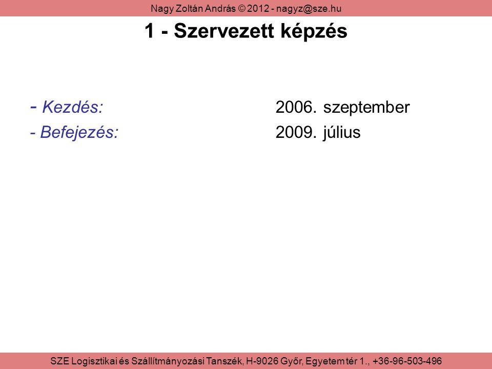 Nagy Zoltán András © 2012 - nagyz@sze.hu SZE Logisztikai és Szállítmányozási Tanszék, H-9026 Győr, Egyetem tér 1., +36-96-503-496 2/1 – Publikációk Könyv, könyvfejezet: Dr.