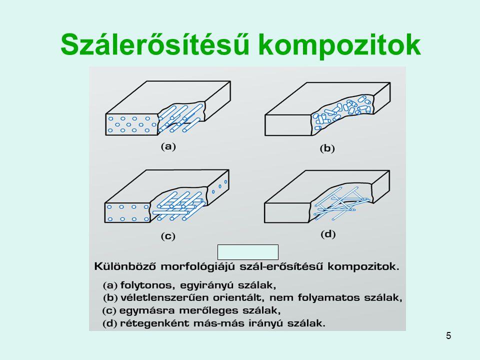6 Szálerősítésű kompozitok alapanyagai: szálak Üvegszál: olvadt üvegből fokozatosan húznak 6…12 μm átmérőjű szálakat, melyeket köteg, paplan vagy szövet formában hoznak forgalomba Grafit (karbon) szál: különféle karbonláncú vegyületeket tartalmazó alapanyagok pirolízisével, nyújtásával hoznak létre a szálirányban összefüggő grafit kristályokat