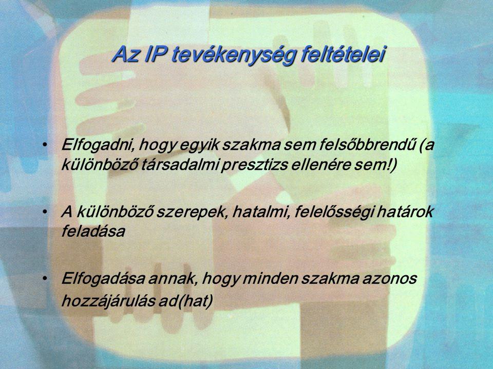 Az IP tevékenység feltételei Elfogadni, hogy egyik szakma sem felsőbbrendű (a különböző társadalmi presztizs ellenére sem!) A különböző szerepek, hatalmi, felelősségi határok feladása Elfogadása annak, hogy minden szakma azonos hozzájárulás ad(hat)