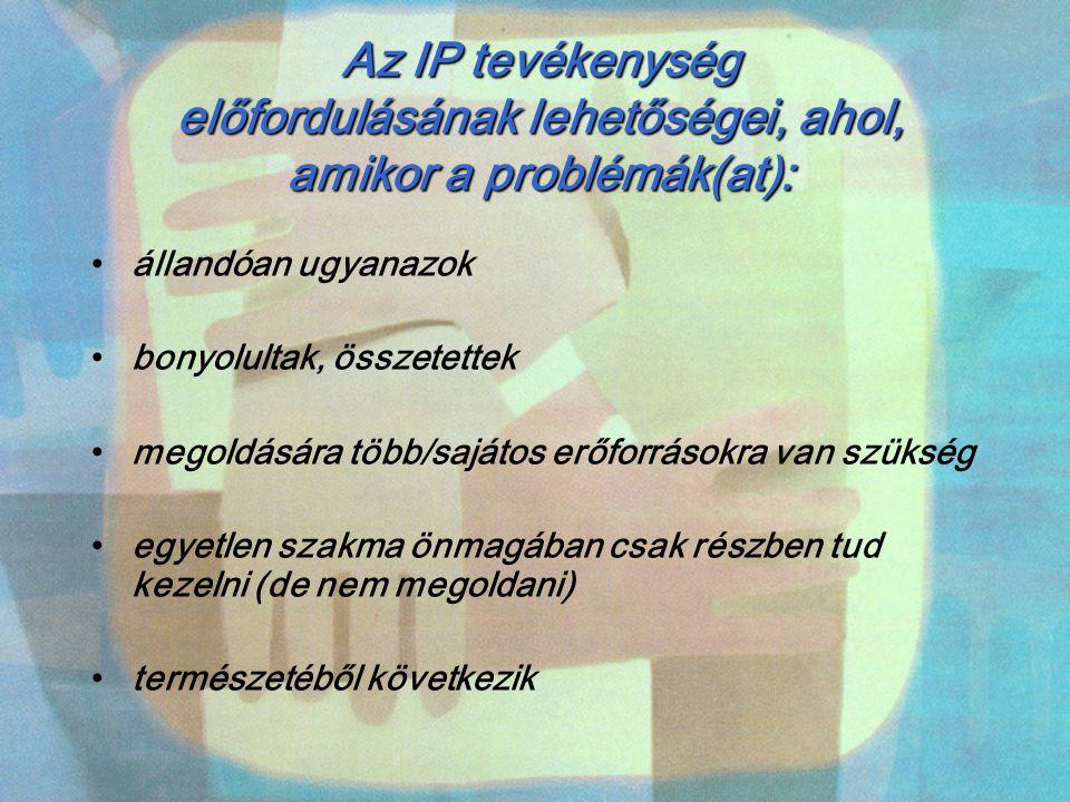 Az IP tevékenység előfordulásának lehetőségei, ahol, amikor a problémák(at): állandóan ugyanazok bonyolultak, összetettek megoldására több/sajátos erőforrásokra van szükség egyetlen szakma önmagában csak részben tud kezelni (de nem megoldani) természetéből következik